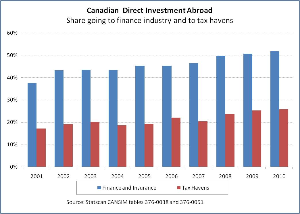 9d60c59bc52 15-Apr-2011 10 12 19K canadian-fdi1.jpg 15-Apr-2011 10 12 74K  canadian-fdi2-1024x7..  15-Apr-2011 10 13 103K canadian-fdi2-150x15.