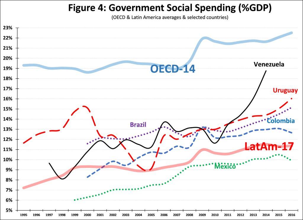 The Progressive Economics Forum » Income Inequality and